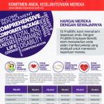 PruBSN Employee Benefit | Plan Manfaat Pekerja PruBSN