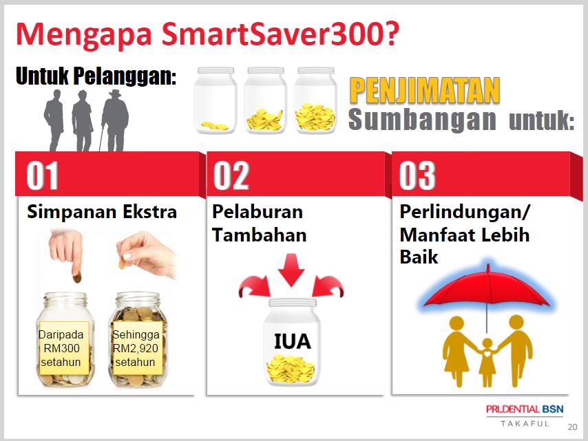 Slide-kenapa-smartsaver300