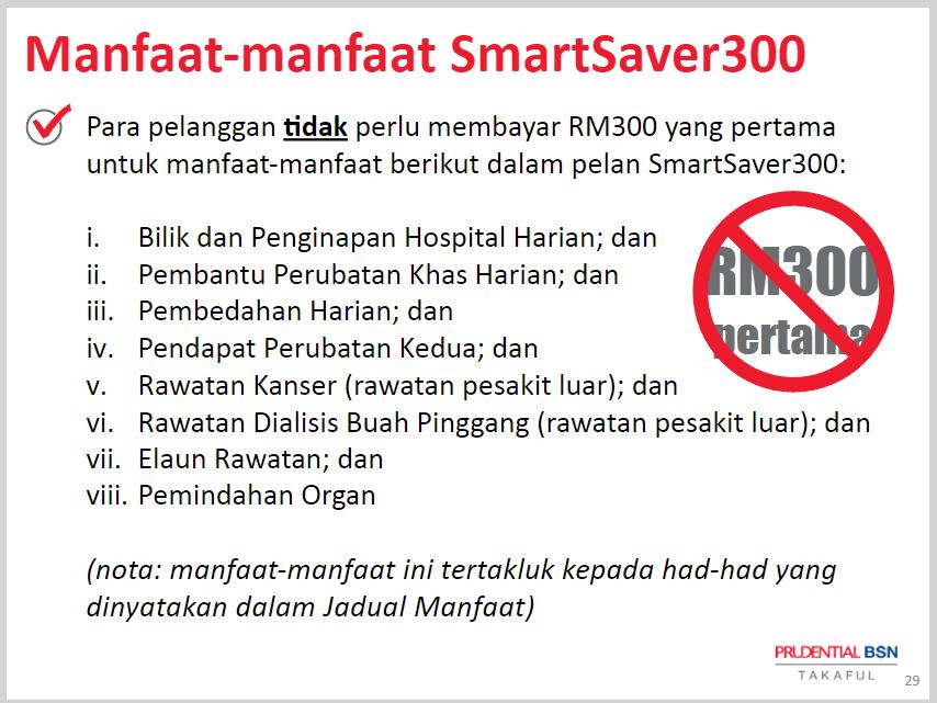 Slide-manfaat-smartsaver300